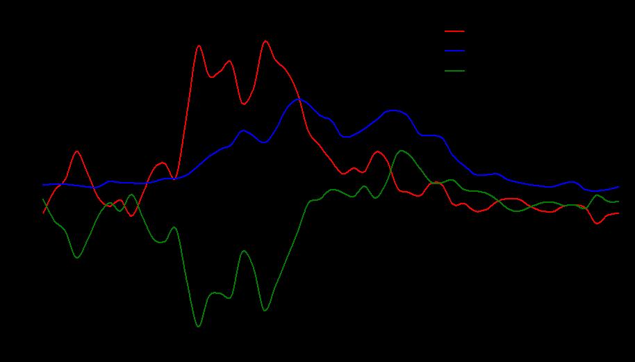 Risultati immagini per tasso di interesse reale sul debito pubblico italiano