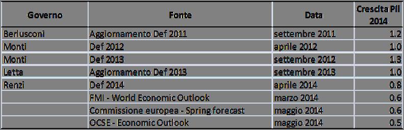 factcheck2013_tav3