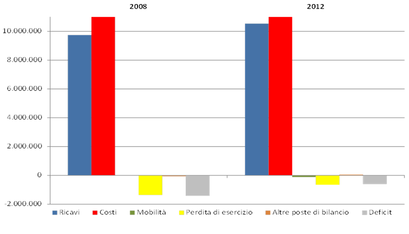 2014_deficitsanita_fig3