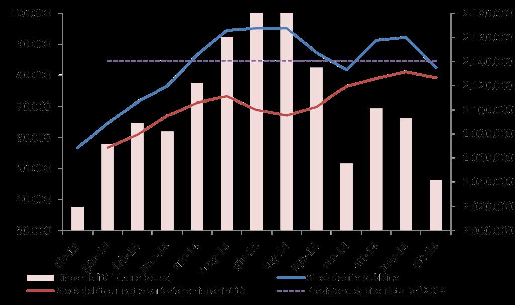 2014_dic_debito_graf