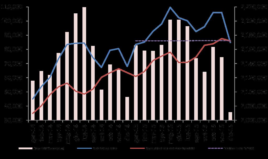 2015_anno_debito_graf