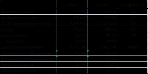 2015_apr_debito_comp