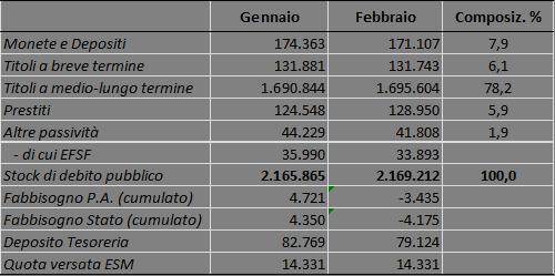 2015_feb_debito_comp