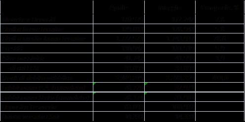 2015_mag_debito_comp