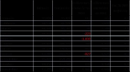 2015_nov_contributive
