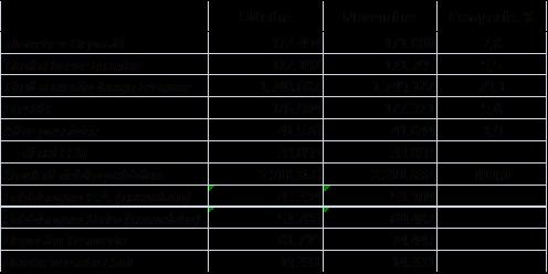 2015_nov_debito_comp