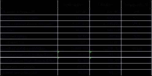 2015_ott_debito_comp