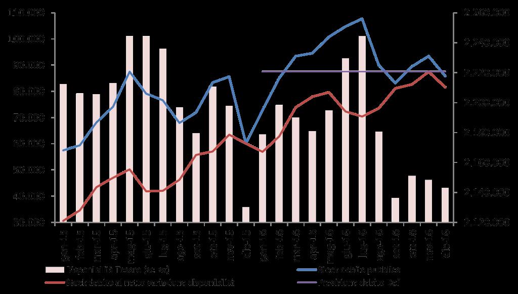 2016_dic_debito_graf