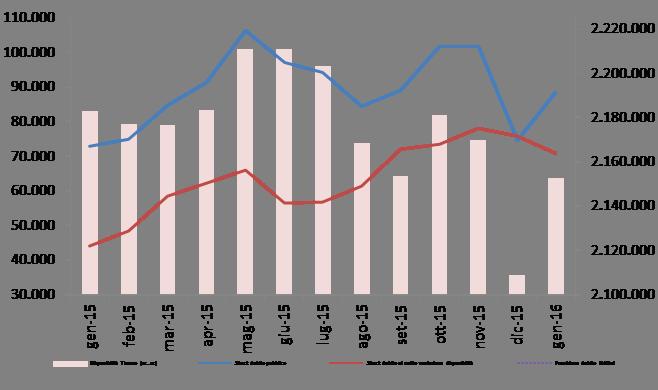 2016_gen_debito_graf