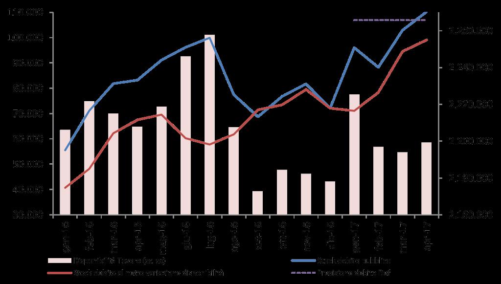 2017_apr_debito_graf