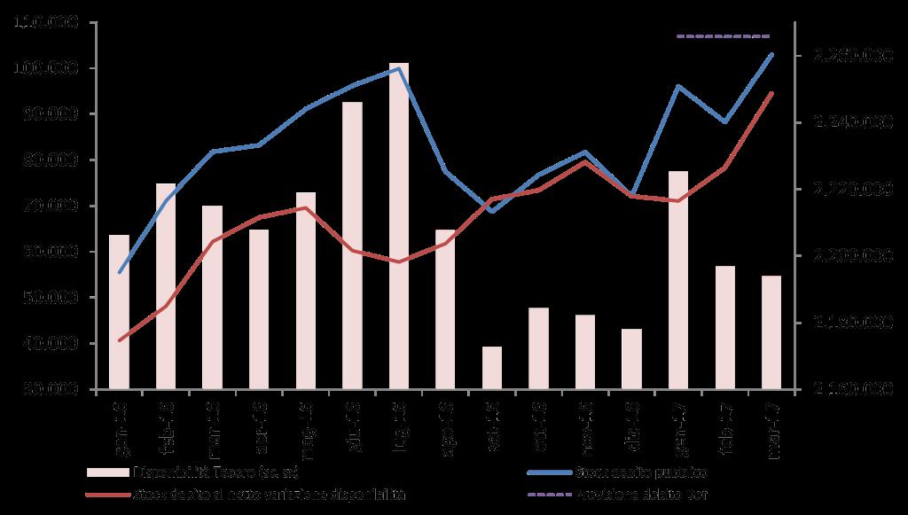 2017_mar_debito_graf