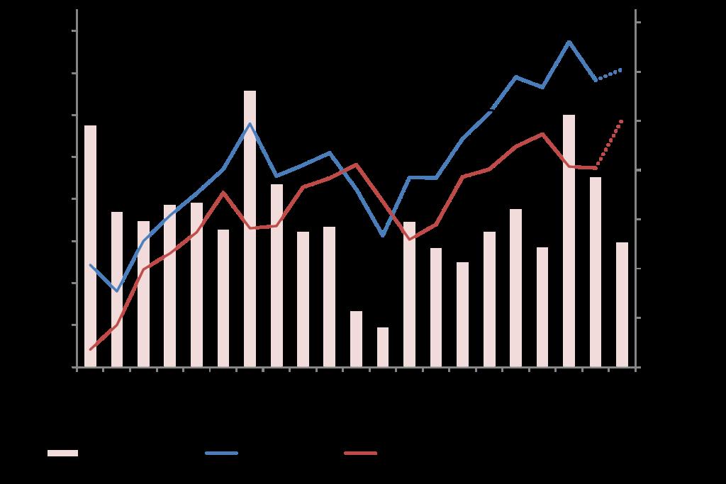 2018_ago_debito_graf