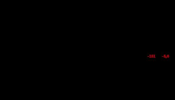202105_tributarie