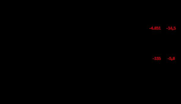 202107_tributarie