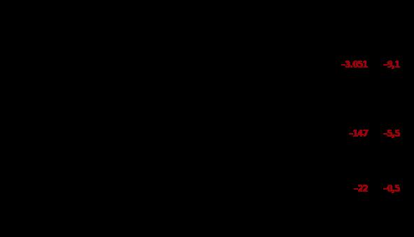 202108_tributarie