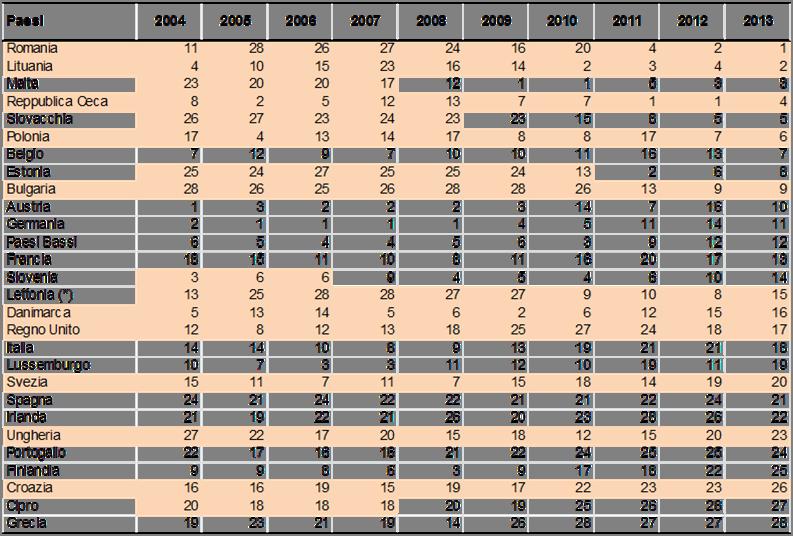 2015_squilibri_tav4