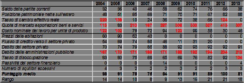 2015_squilibri_tav5