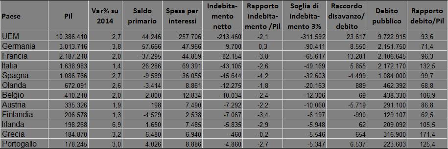 2015_edp_tav2