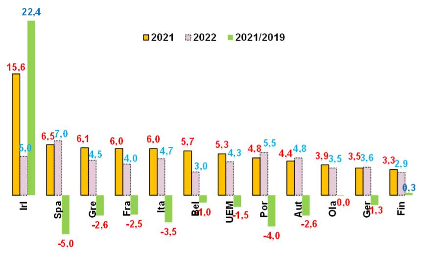 2021_edp2_fig1a