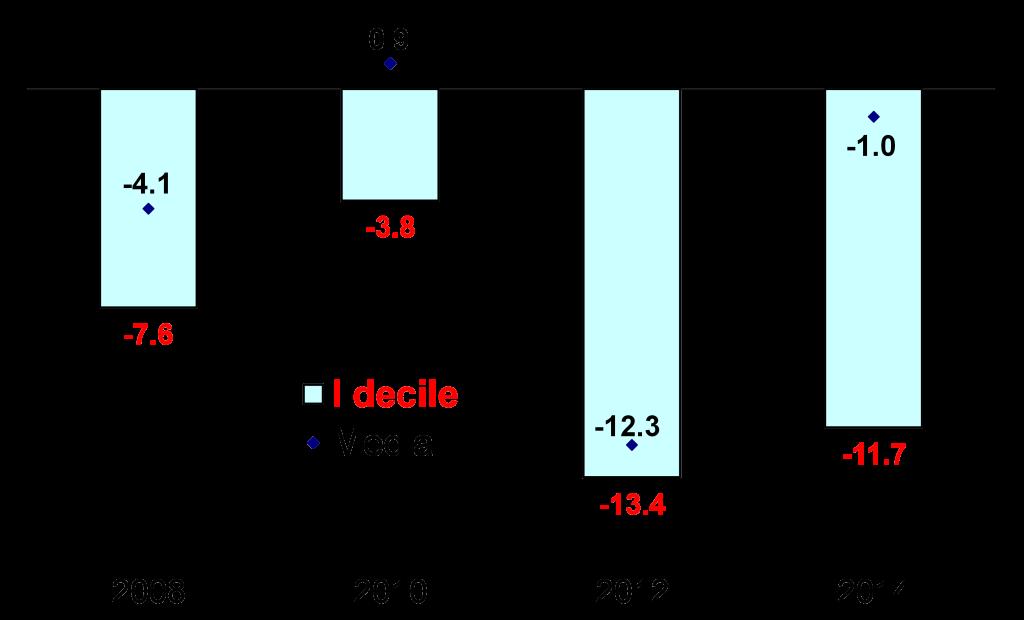 figura1_redditibonus