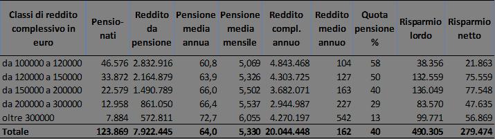 taglio_pensioni