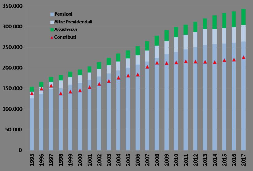 2018_pensioni1
